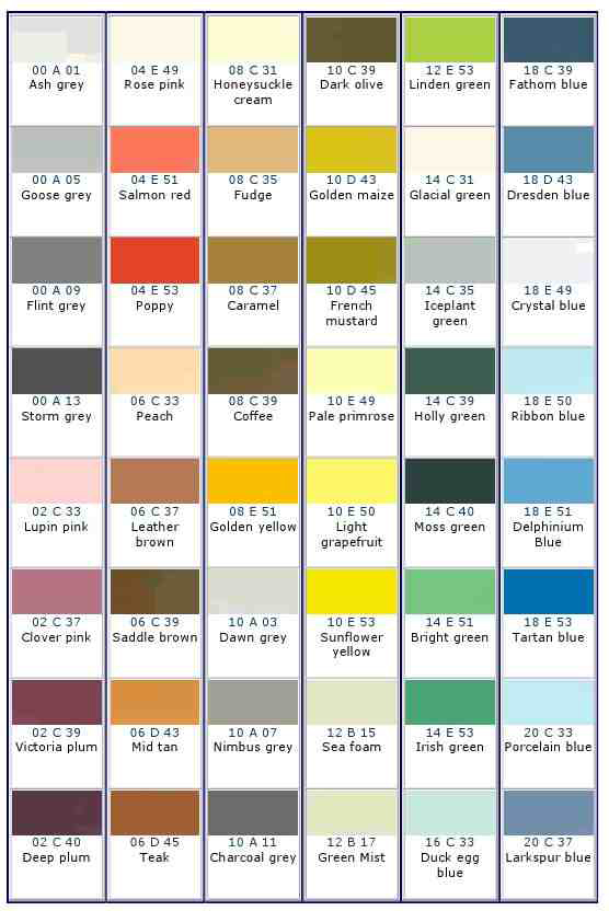 BS Colour Chart